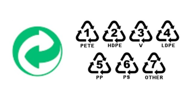 Not Recycling Symbols
